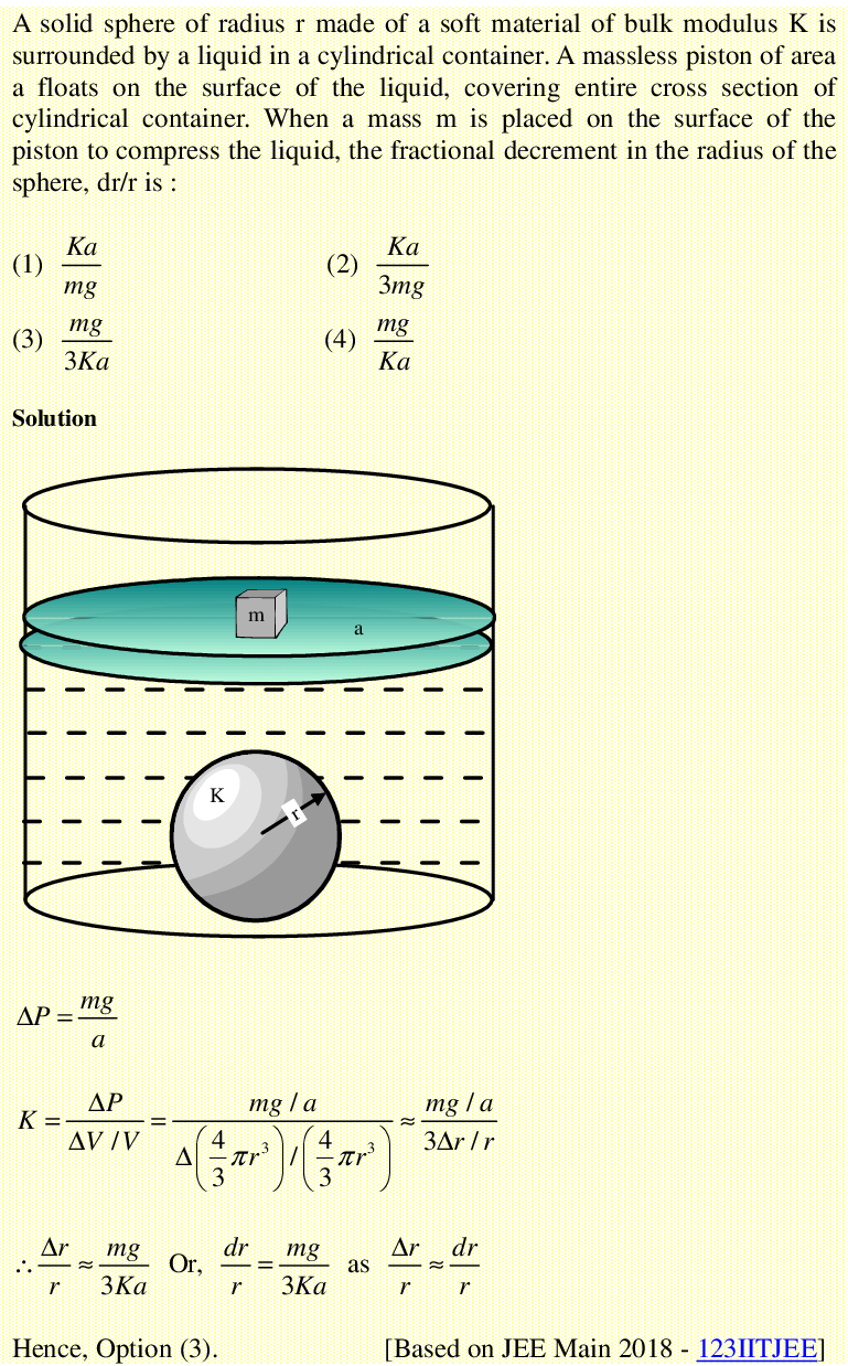 A solid sphere of radius r made of a soft material of bulk modulus K is surrounded by a liquid in a cylindrical container. A massless piston of area a floats on the surface of the liquid, covering entire cross section of cylindrical container. When a mass m is placed on the surface of the piston to compress the liquid, the fractional decrement in the radius of the sphere, dr/r is: