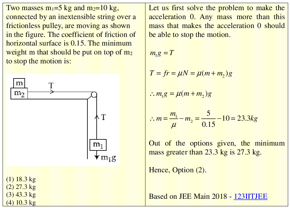 Two masses m1=5 kg and m2=10 kg, connected by an inextensible string over a frictionless pulley, are moving as shown in the figure. The coefficient of friction of horizontal surface is 0.15. The minimum weight m that should be put on top of m2 to stop the motion is: